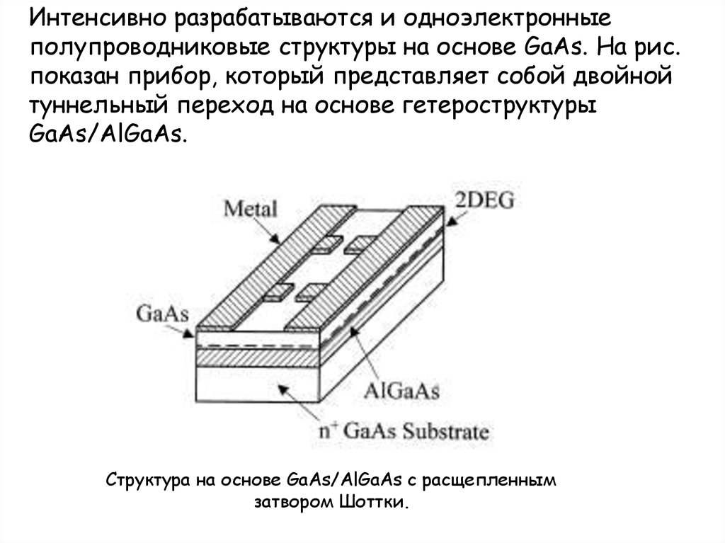 Приборы наноэлектроники на гетероструктурах