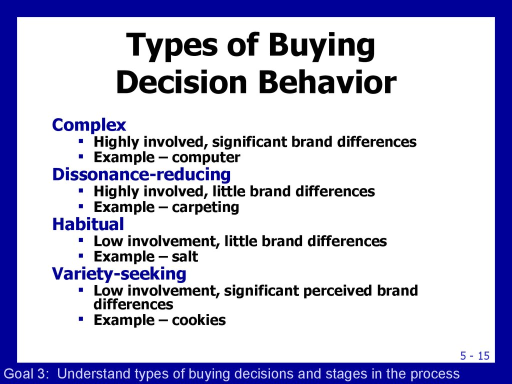 explain how buyer behaviour affects marketing activities Buying behavior is made up of the internal and external factors that explain why consumers buy and use certain products or services this type of behavior can affect the marketing strategy that a business employs to promote its products, and when this behavior is analyzed, it can guide a business toward.