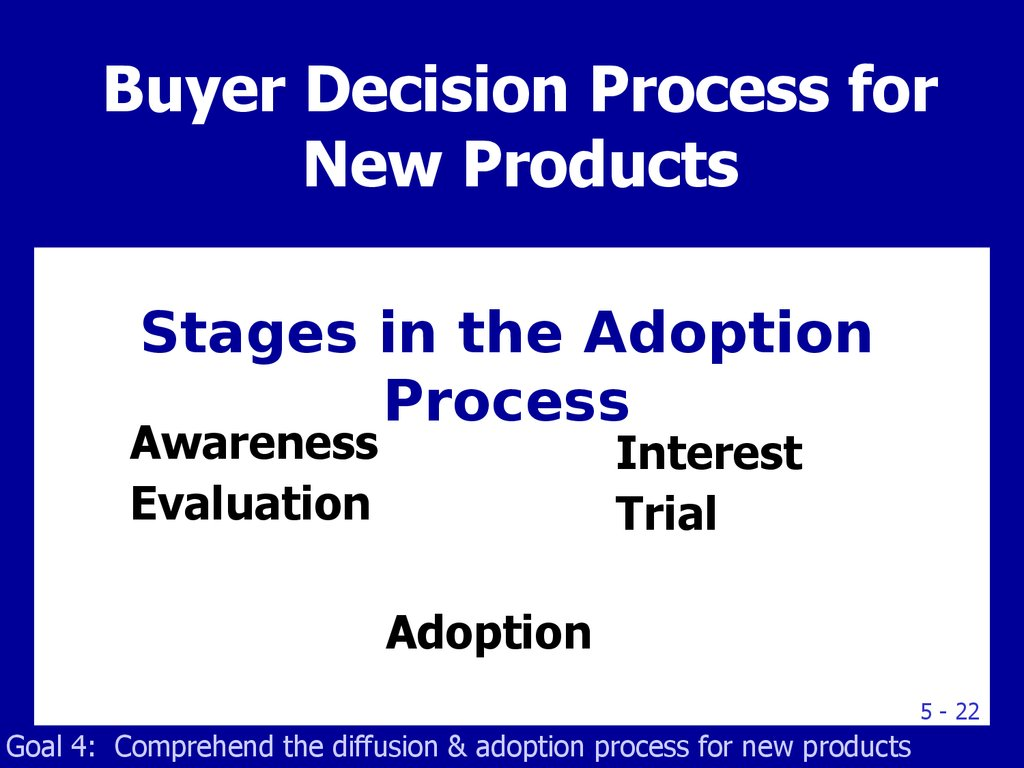 buyer decision process of a typical porsche customer Research suggests that customers go through a five-stage decision-making process in marketing & buyer behaviour - the decision the customer evaluation process.