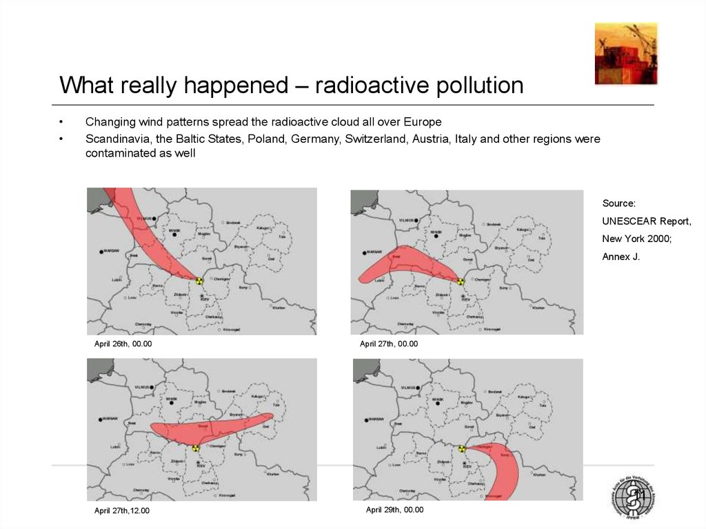 What really happened – radioactive pollution