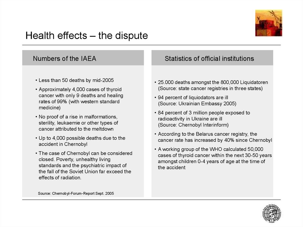 Health effects – the dispute