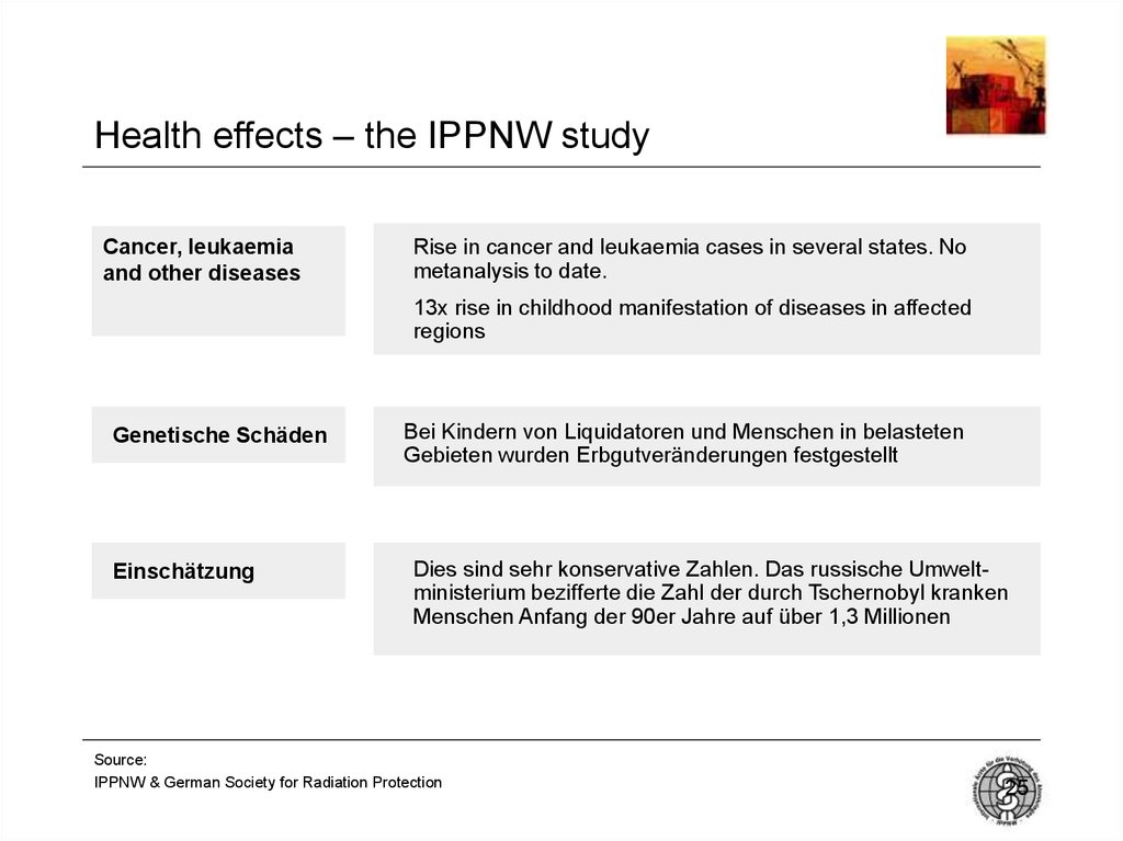 Health effects – the IPPNW study