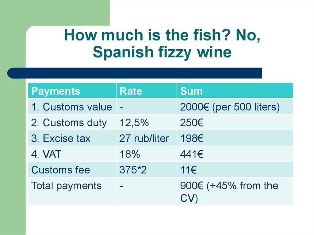 How much is the fish? No, Spanish fizzy wine