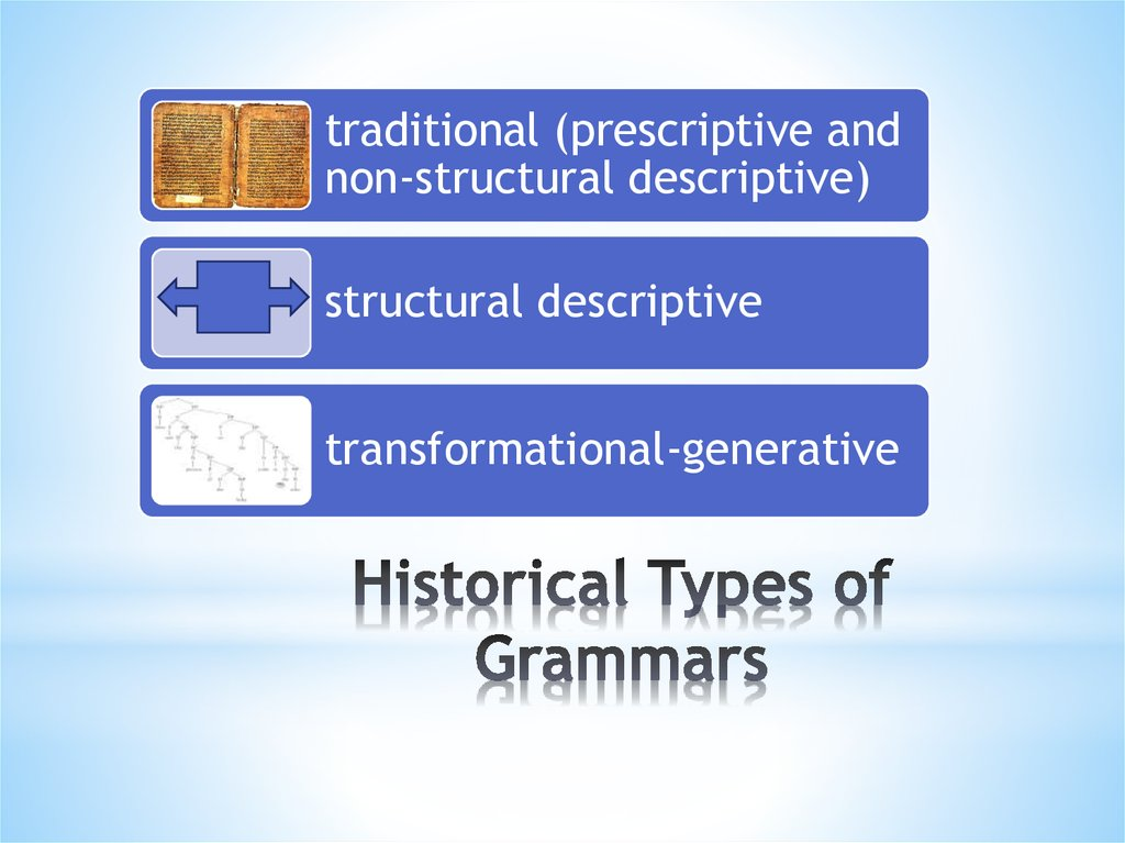 Historical Types of Grammars