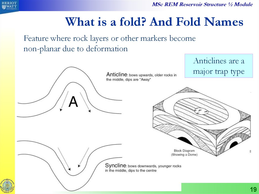 What is a fold? And Fold Names