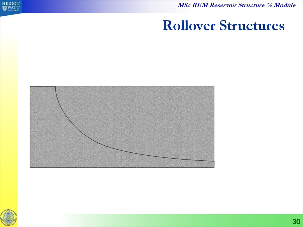 Rollover Structures