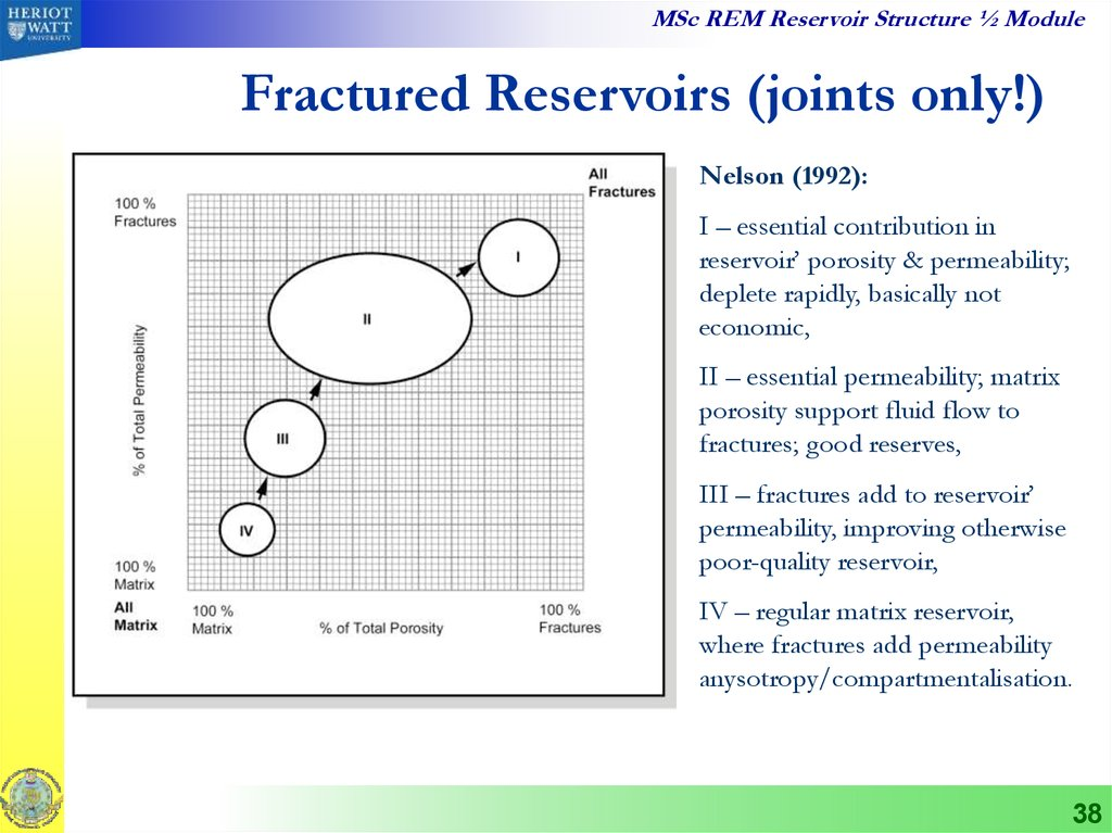 Fractured Reservoirs (joints only!)