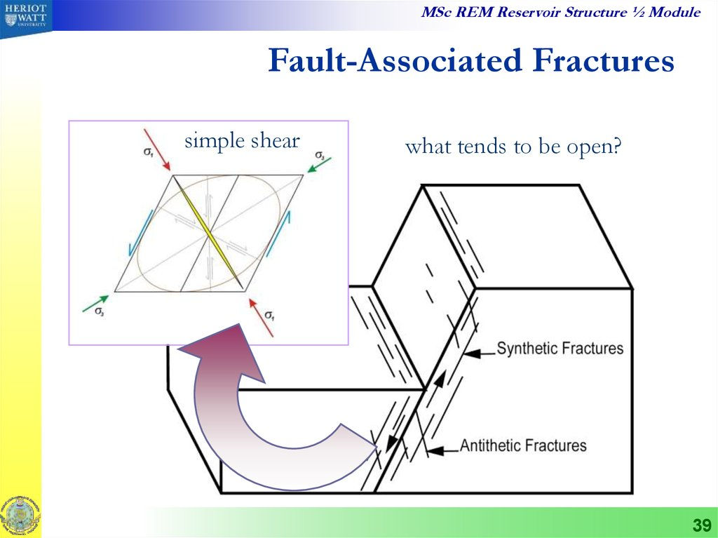 Fault-Associated Fractures