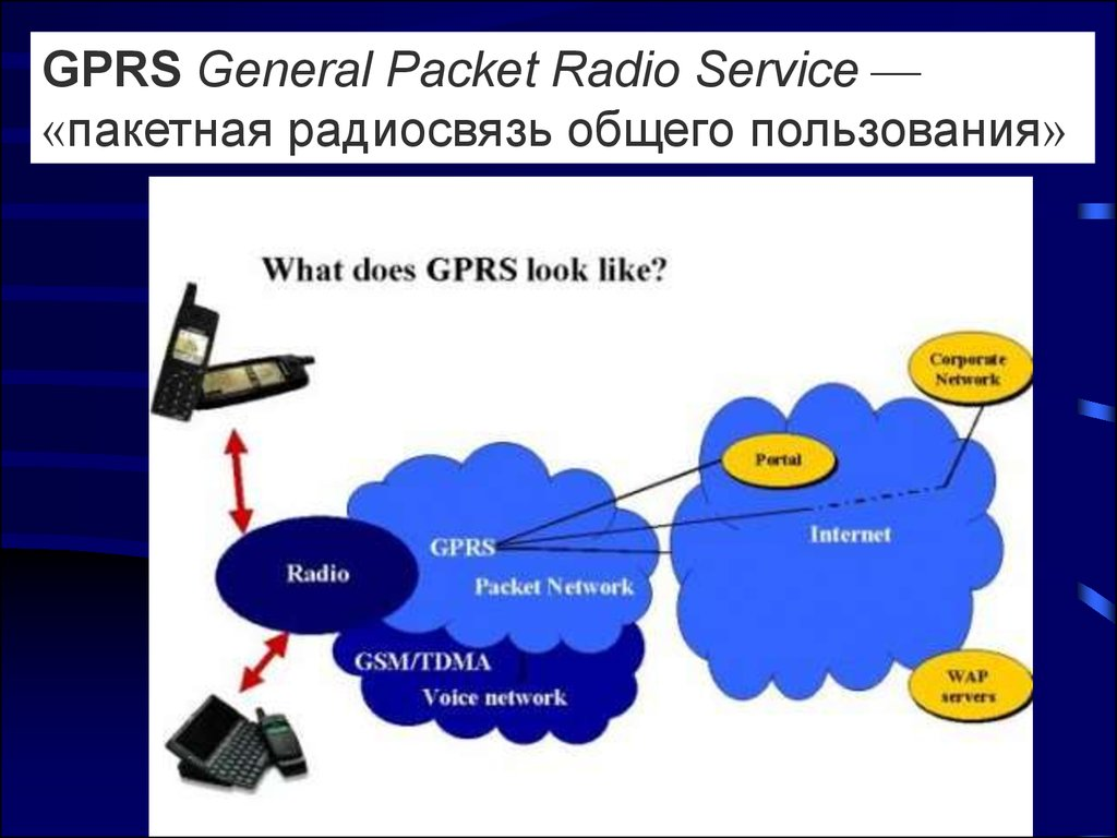 an analysis of the functions of general packet radio service in mobile phones