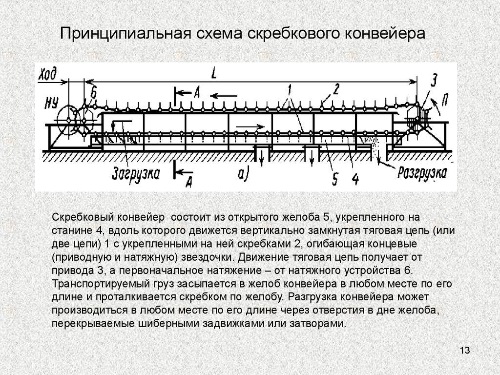 Принципиальная схема конвейера транспортер т4 каталог