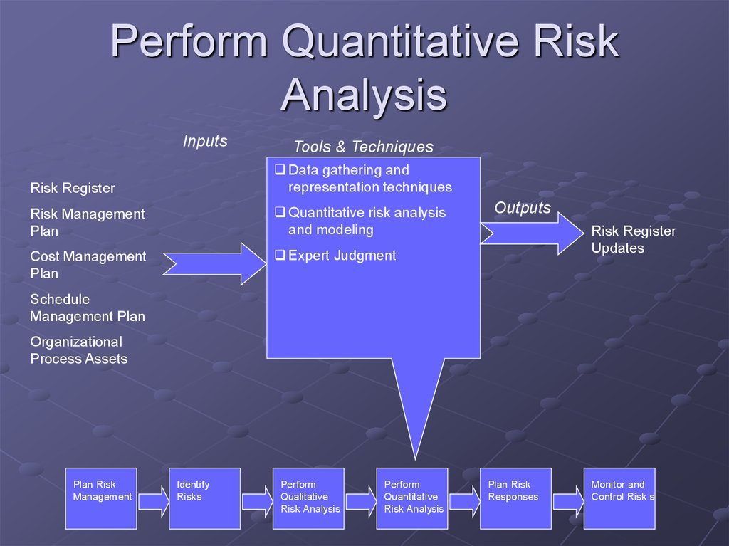 Project Risk Management  Online Presentation