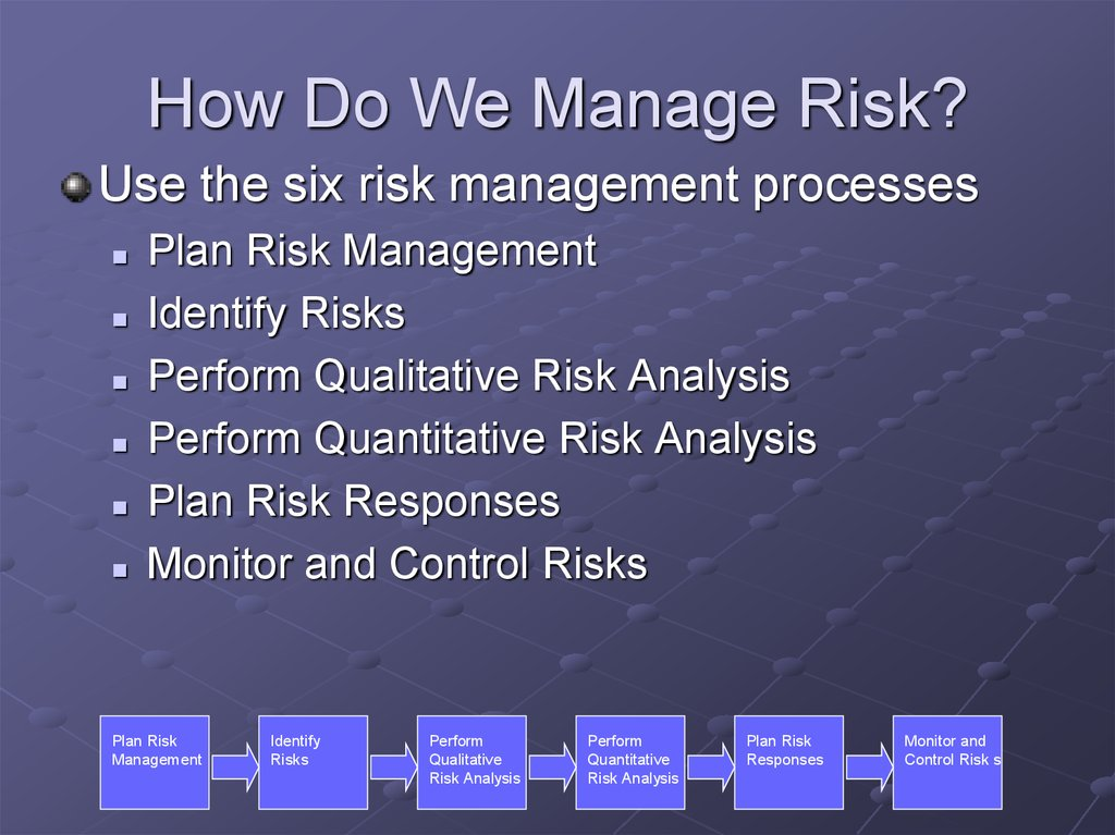 How Do We Manage Risk?
