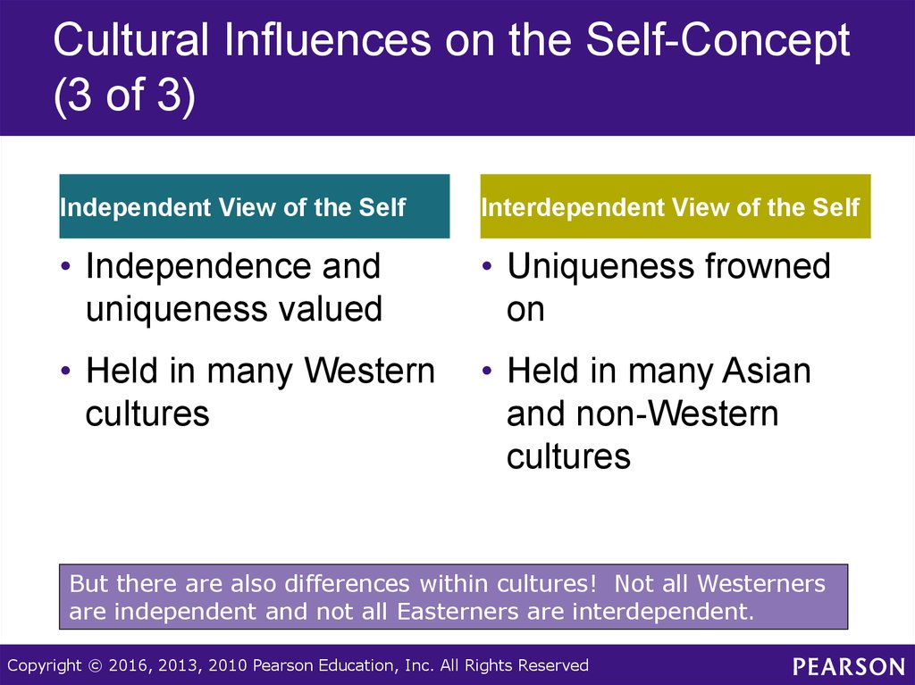 cultural influences on plagiarism Sample of cultural influences essay (you can also order custom written cultural influences essay.