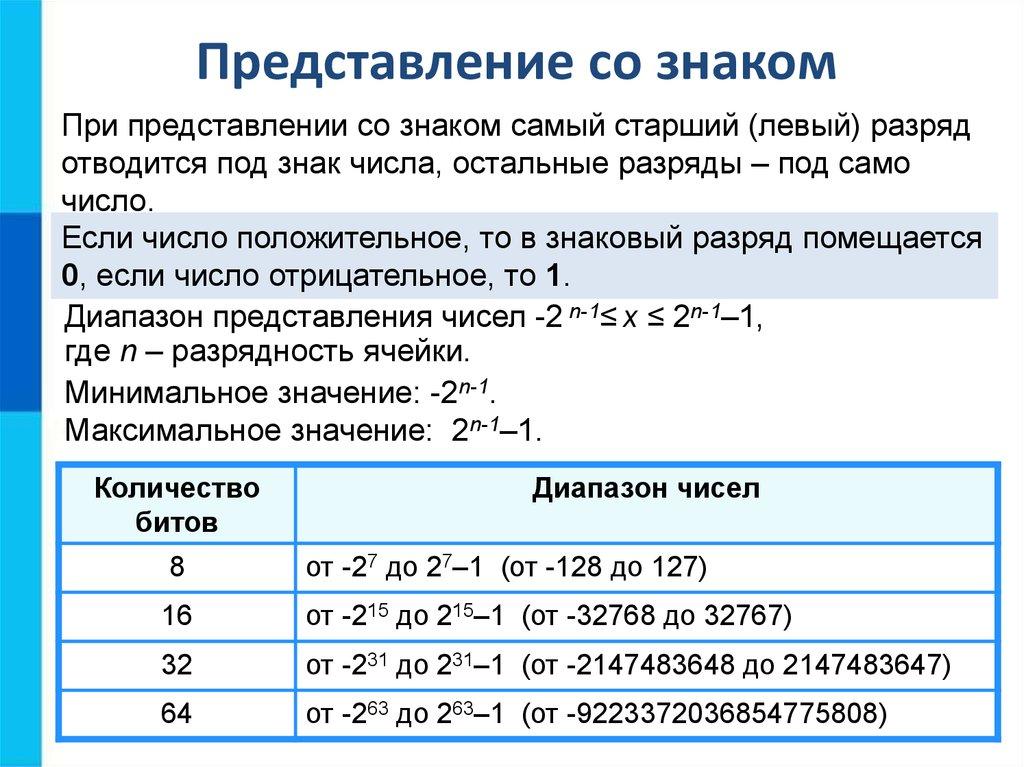 кодирование и обработка в компьютере целых чисел со знаком