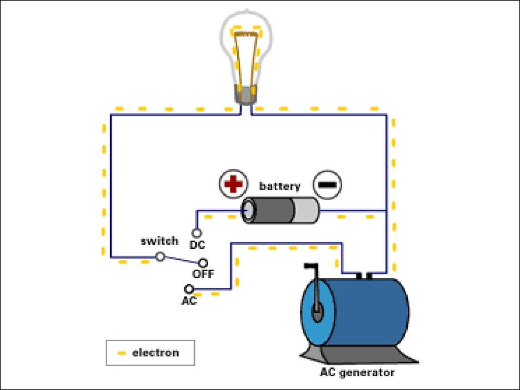 Direct Alternating Current Online Presentation Diagram 3
