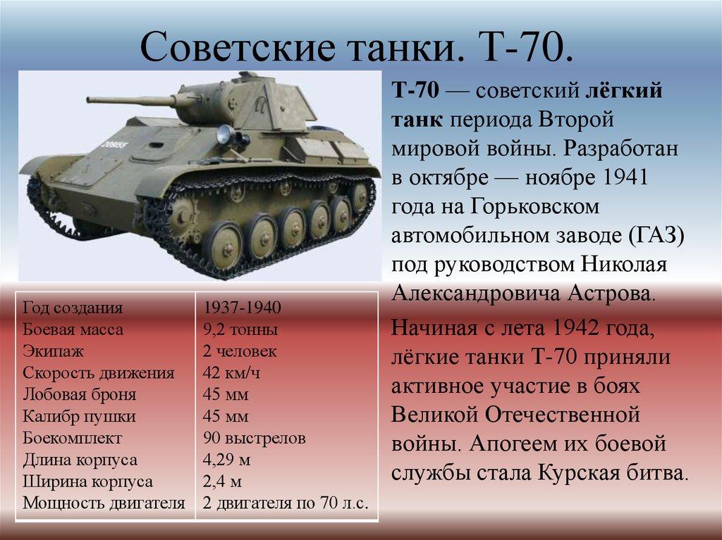 качественные изделия эволюция танков для доклада с картинками кажется осталось женщин