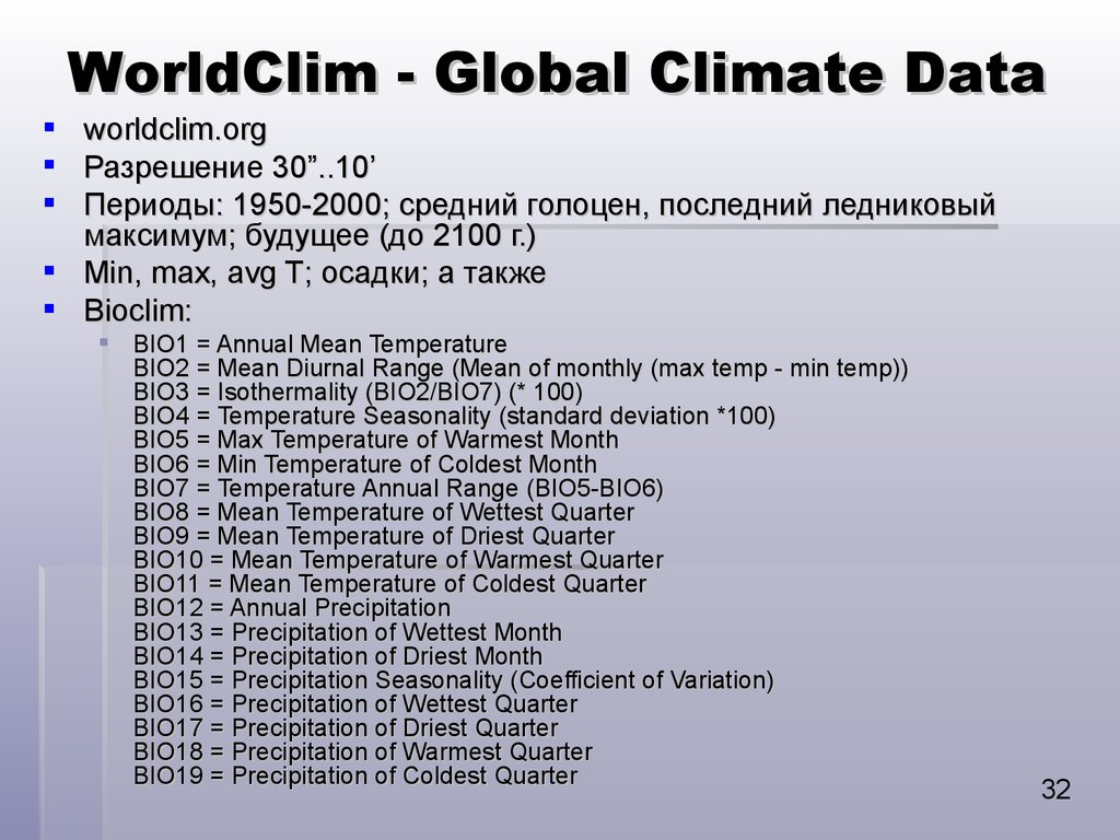 WorldClim - Global Climate Data