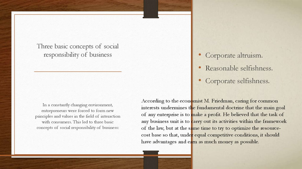 Three basic concepts of social responsibility of business