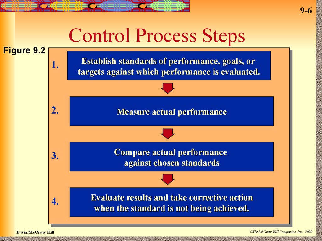Organizational Control And Culture Session 7 9