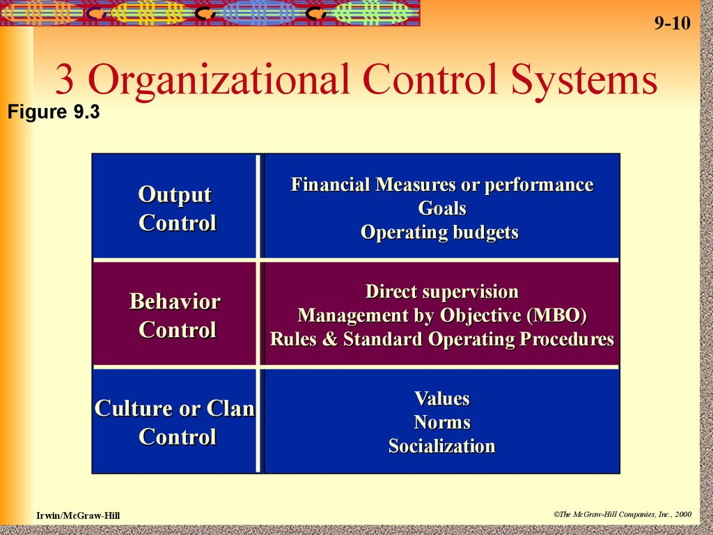 essay on organizational culture and leadership Term paper organizational behavior 1 meaning of organizational culture: culture is the soul of the organization - the beliefs and values, how they are manifested.