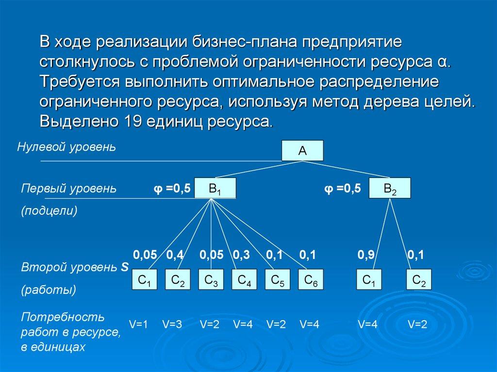 pdf introducing