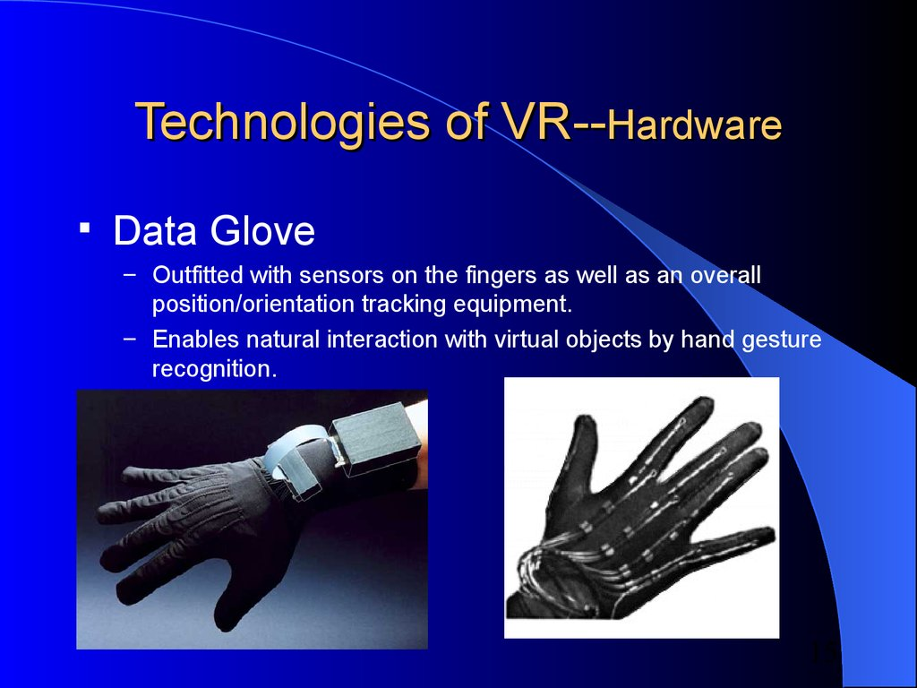 Technologies of VR--Hardware
