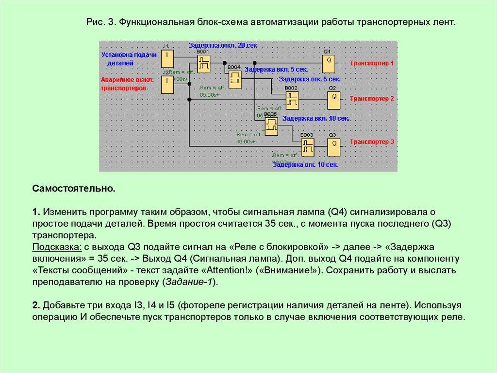 Система управления транспортером схемы тепловых и элеваторов