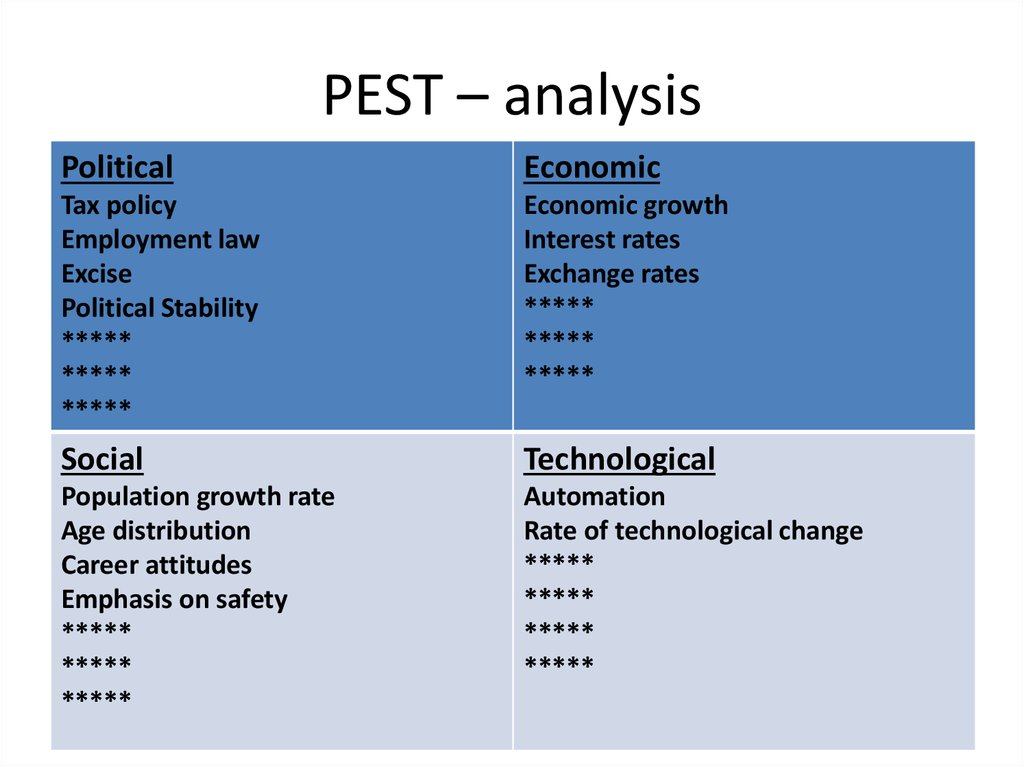 how to write a pest analysis Write an outline in planning the formation of your analysis, focus upon the points you want to make, not on the structure of the work you are analyzingin other words, do not present a line-by-line, or section-by-section summary and analysis of the piece.