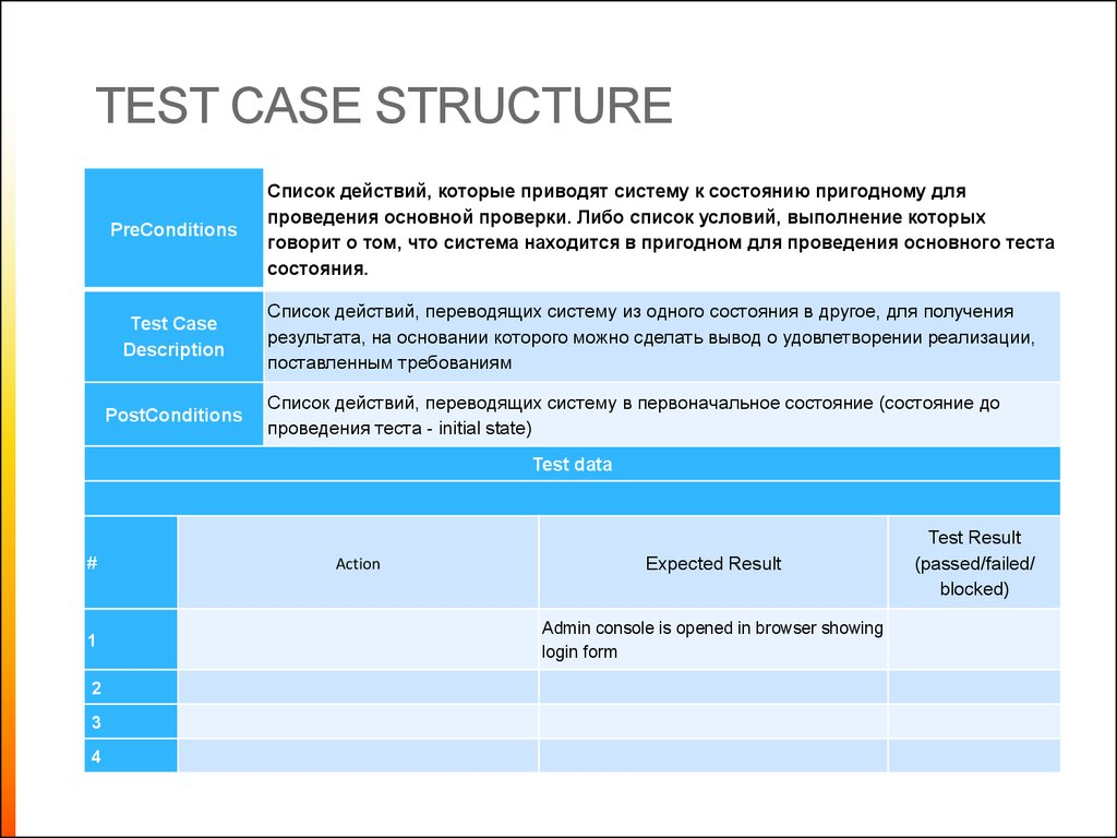 Test case structure
