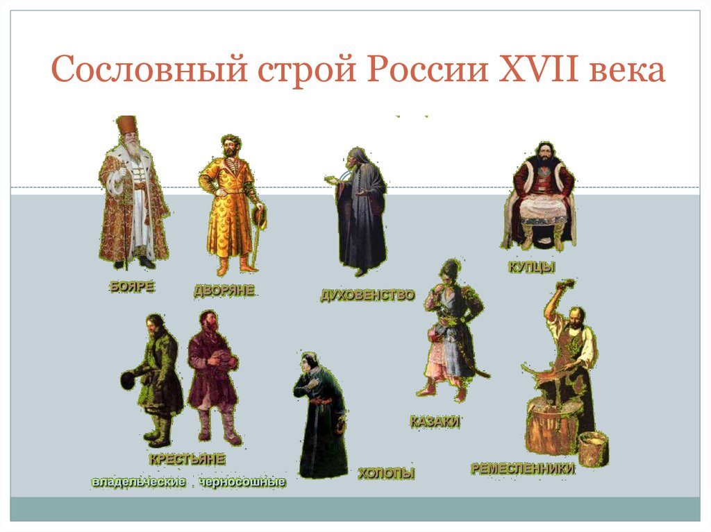отразить общественный строй в россии в 18 веке Оглавление: Откуда берутся