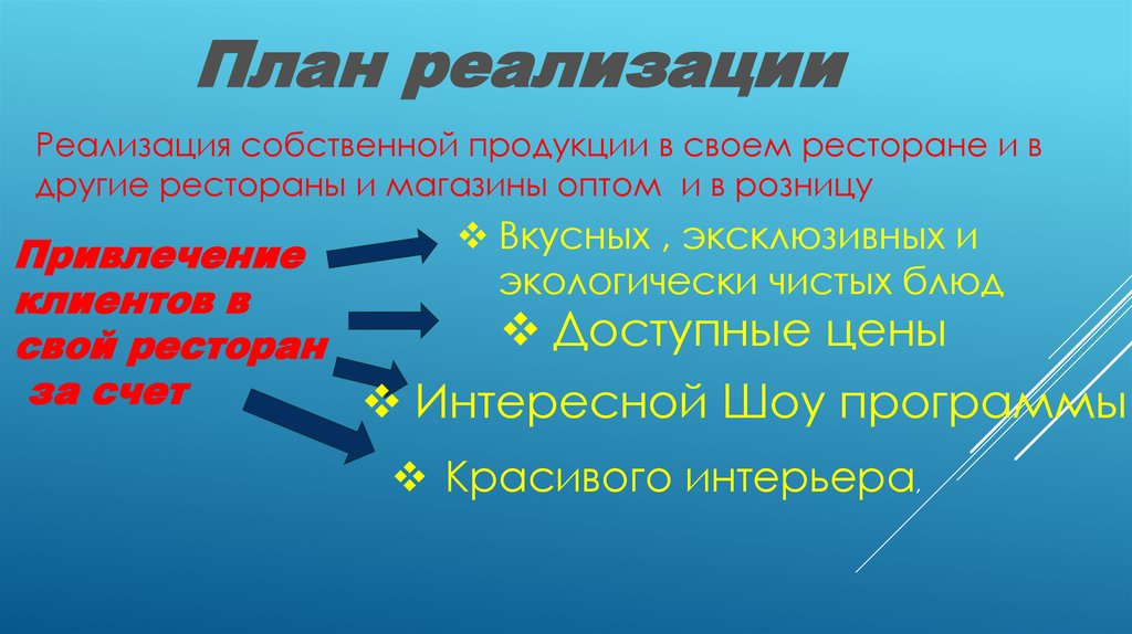 Бизнес план эксклюзивных бизнес план на 100000р