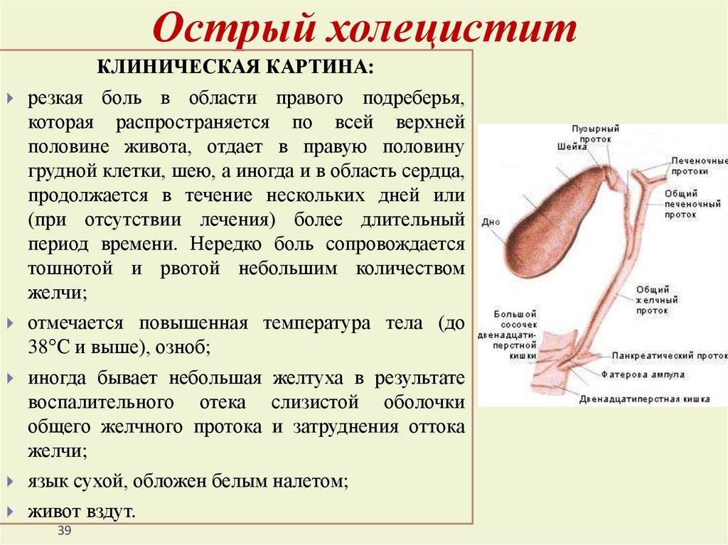 Панкреатит холецистит симптомы лечение диета
