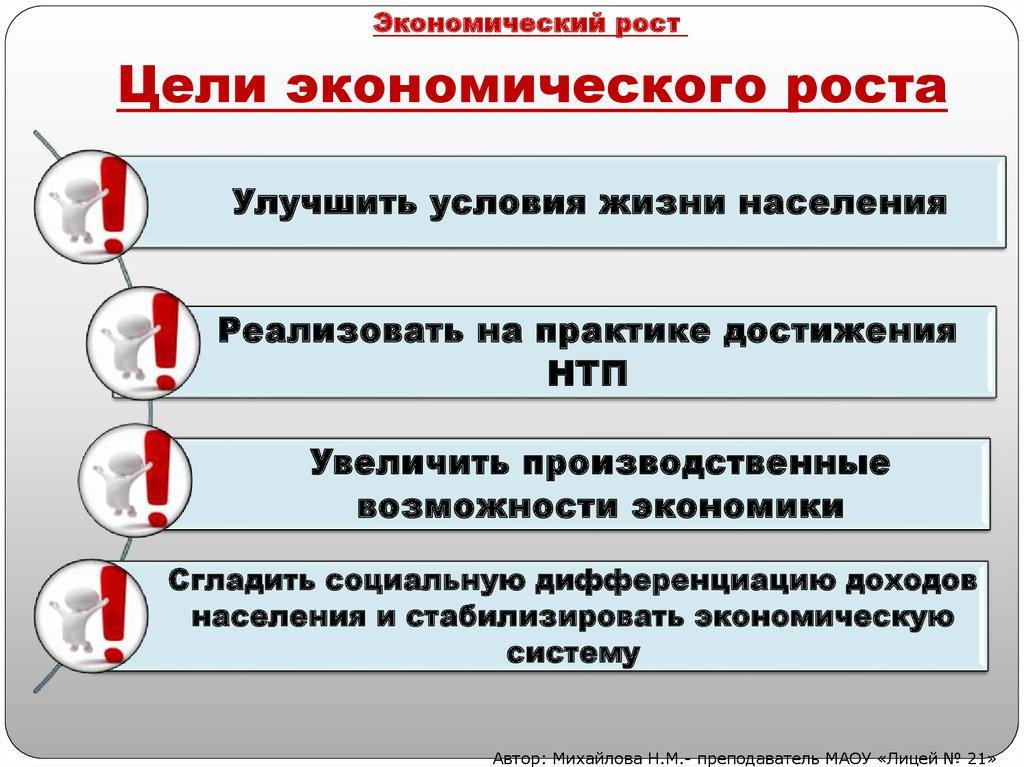 Экономический рост понятие, типы, измерение, факторы. шпаргалка