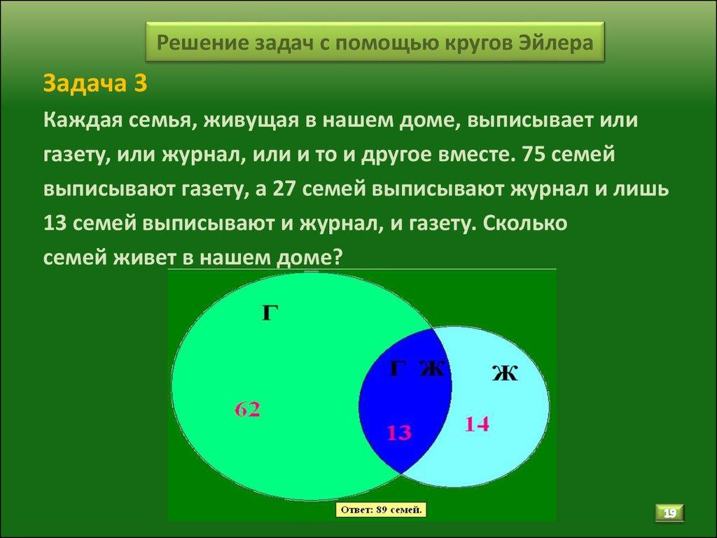 Задачи с решением с кругами эйлера сайт для студентов помощь