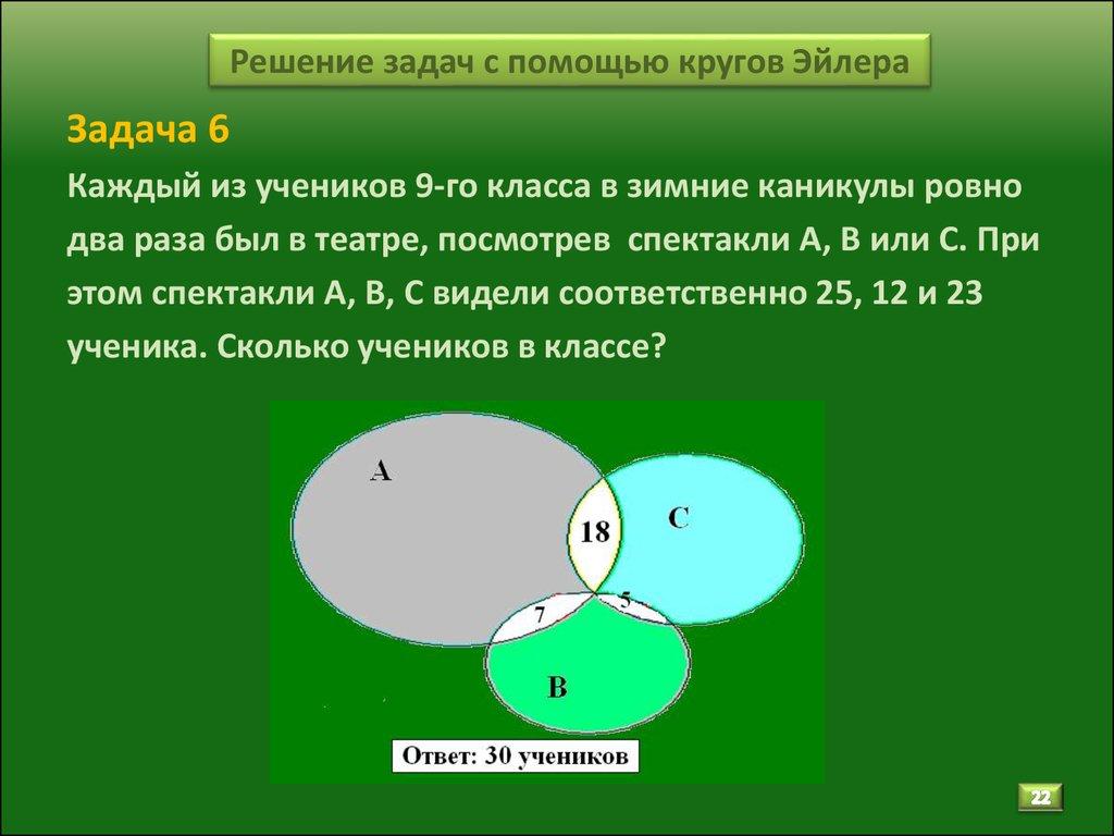 работы решения задачь с кругами эйлера кабинет