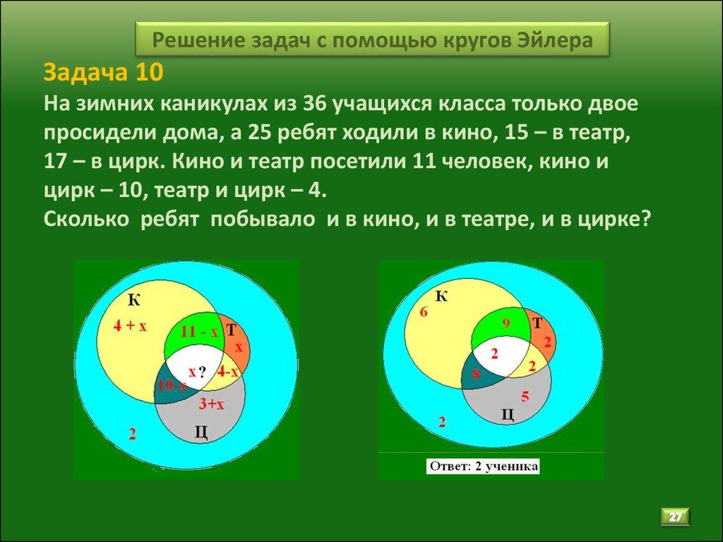 Задача эйлера решение дома решение задач матем 4 класс