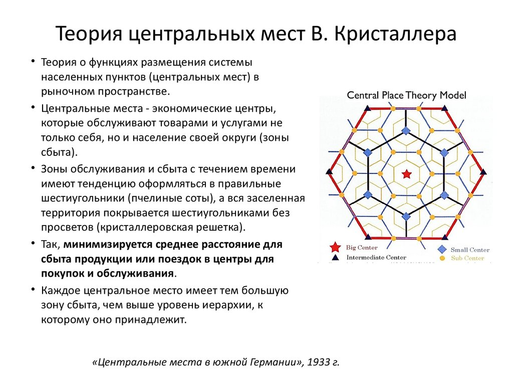 christaller central place theory essay Christaller's central place theory relates to networked city groups, predating the modern interest in this he also touches upon relative catchments.