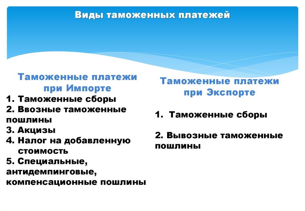Ставки на таможенную пошлину, акцизы при экспортировании вин в рб транспортный налог ставки 2007