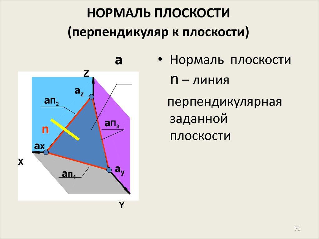 работа структура управления организацией курсовая работа структура управления организацией