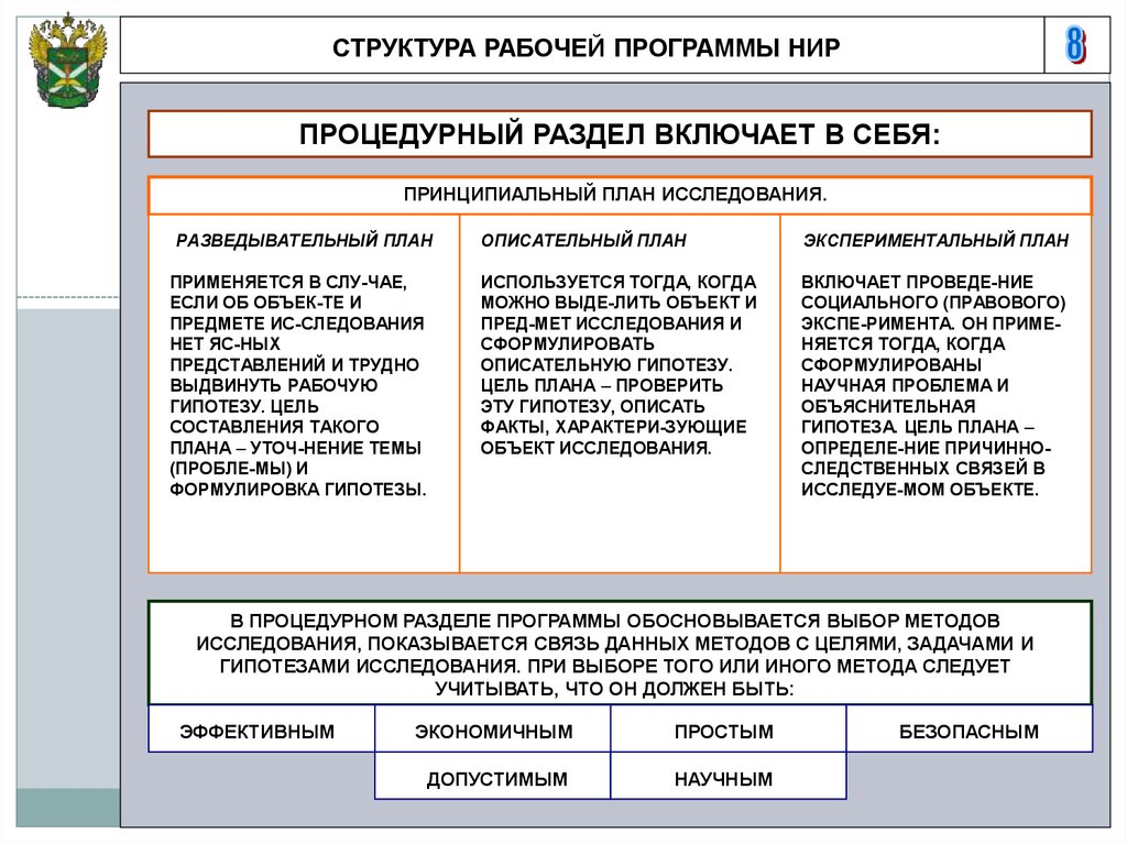 методологический раздел рабочей программы включает