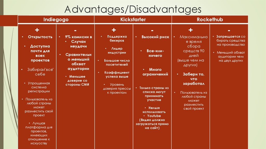 human resource information system advantages disadvantages Mon, 24 apr 2017 advantages & disadvantages of human resource information system smallbusinesschroncom when the decision to build a human resources information systems department is made, examine the options carefully and be aware of technology and human resources trends for a small business.