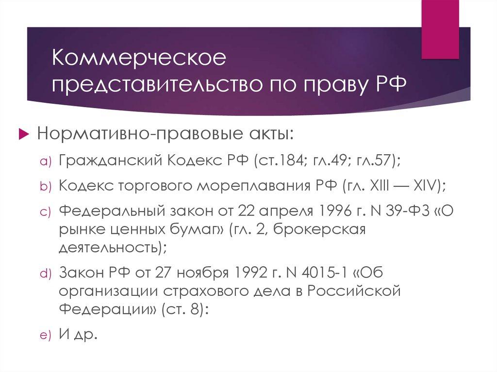 гражданский кодекс представительство