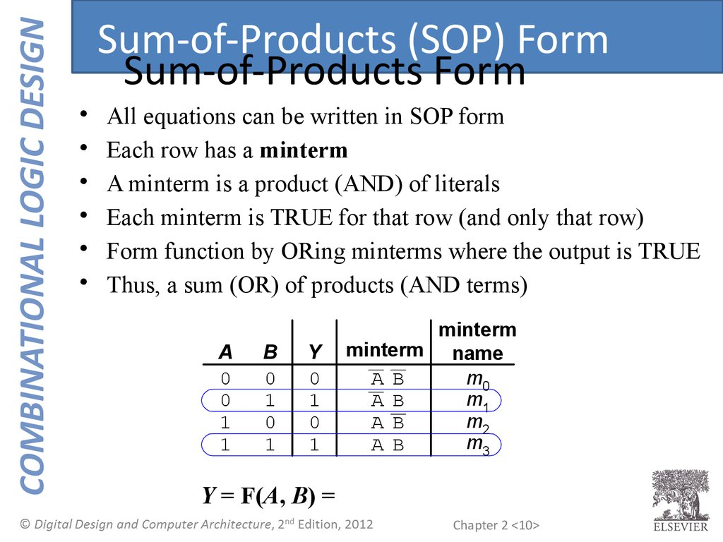 Sum-of-Products Form