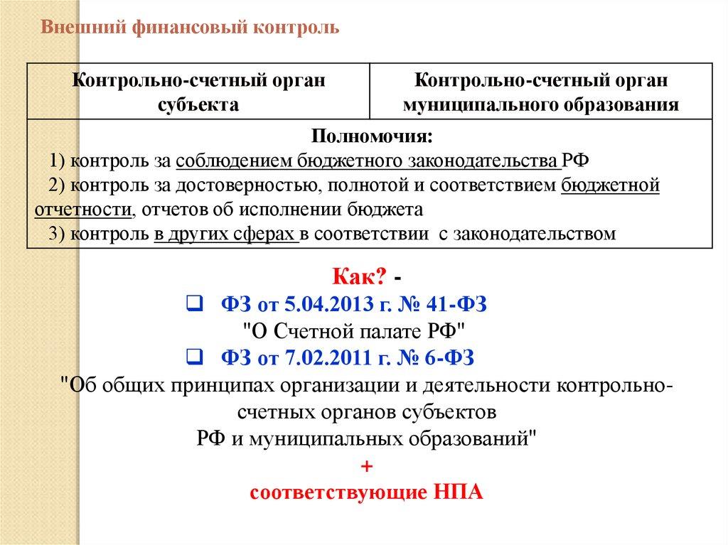 Контроль в сфере закупок презентация онлайн Контрольно счетный орган муниципального образования Полномочия 1 контроль за соблюдением бюджетного законодательства РФ 2 контроль за достоверностью