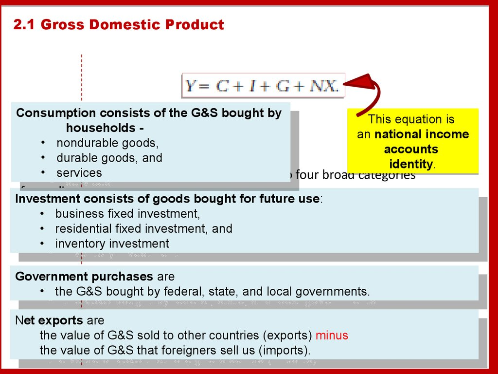 2.1 Gross Domestic Product