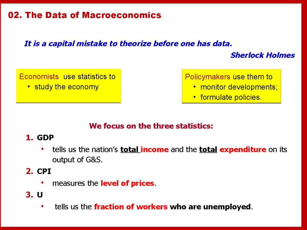 02. The Data of Macroeconomics