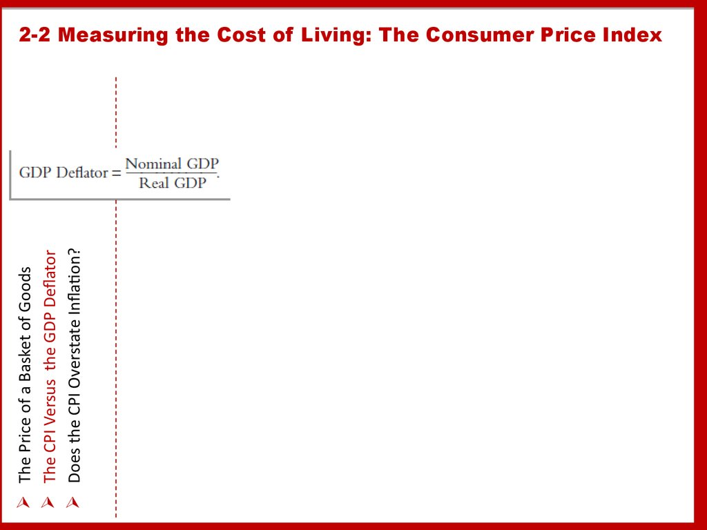 2-2 Measuring the Cost of Living: The Consumer Price Index
