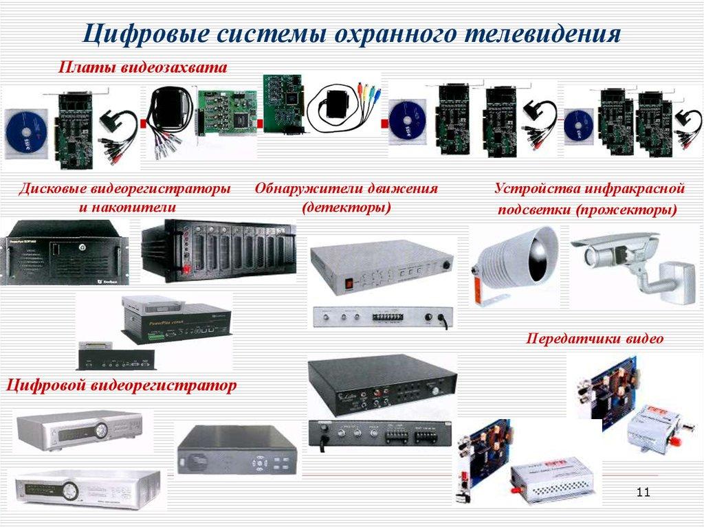Системы охранного телевидения картинки