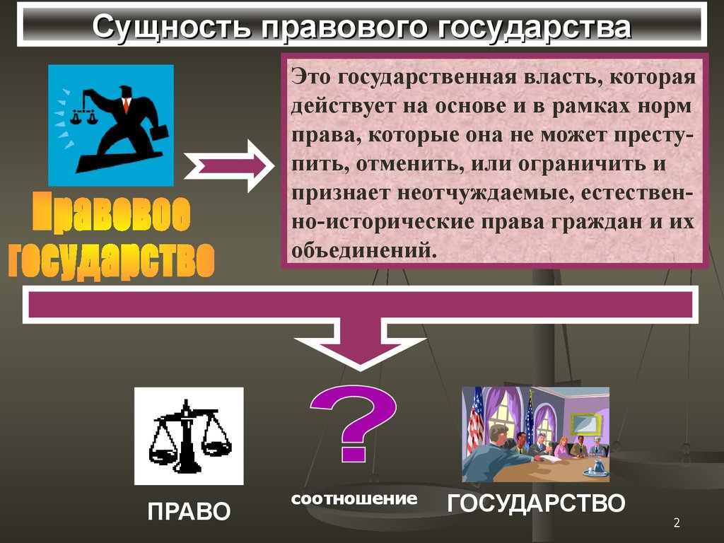 государство курсовая работа  правовое государство курсовая работа 2013