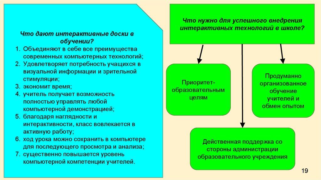 Дипломная работа современные педагогические технологии